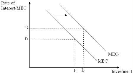Mei and mec economics tuition singapore mec2 ccuart Images