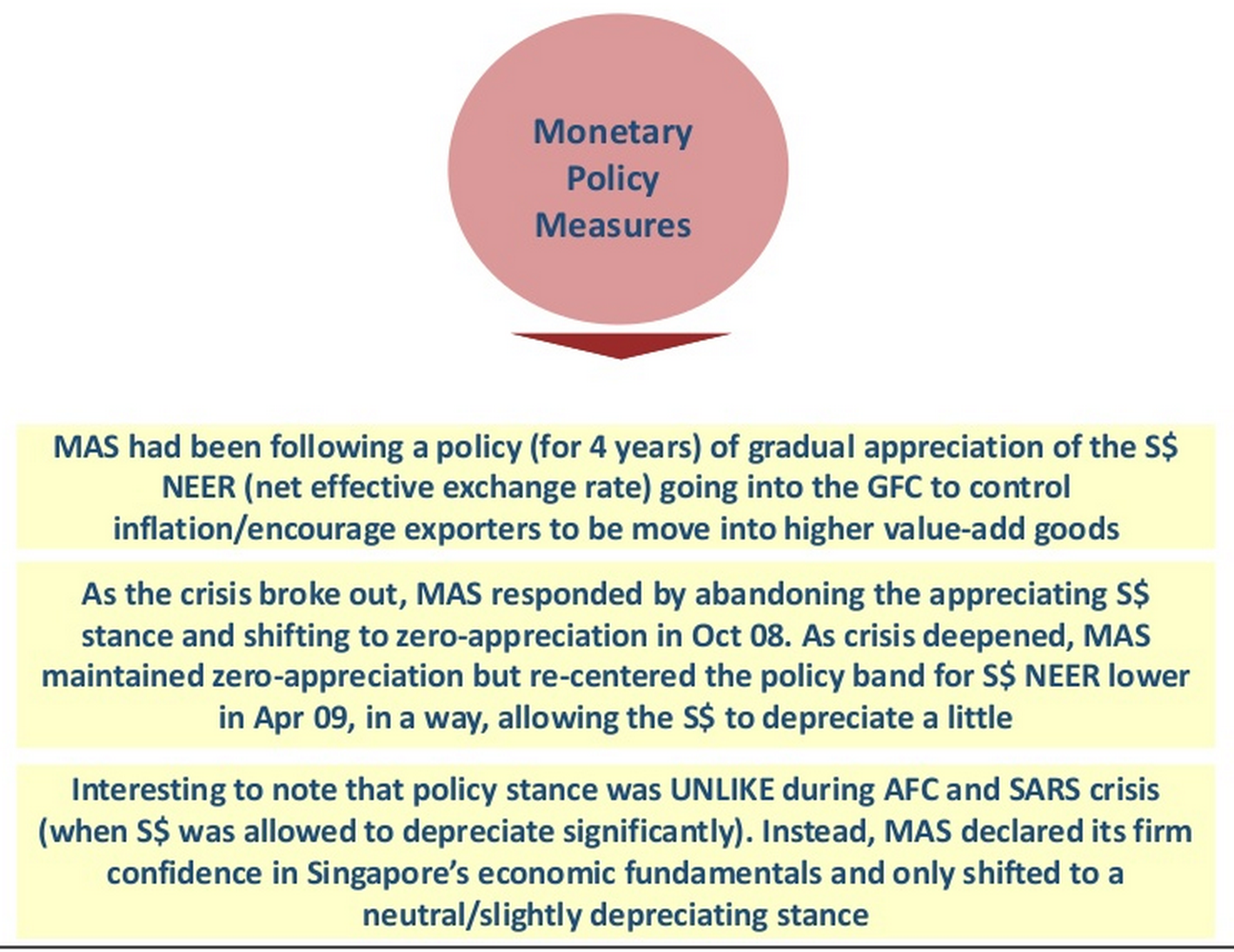 impact of eurozone crisis on singapore economics essay Dissertation on eurozone debt crisis and its impact on the  under the global financial crisis in uk outline of essay  impact of global economic crisis on.
