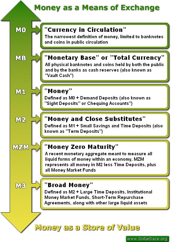 monetary_aggregates